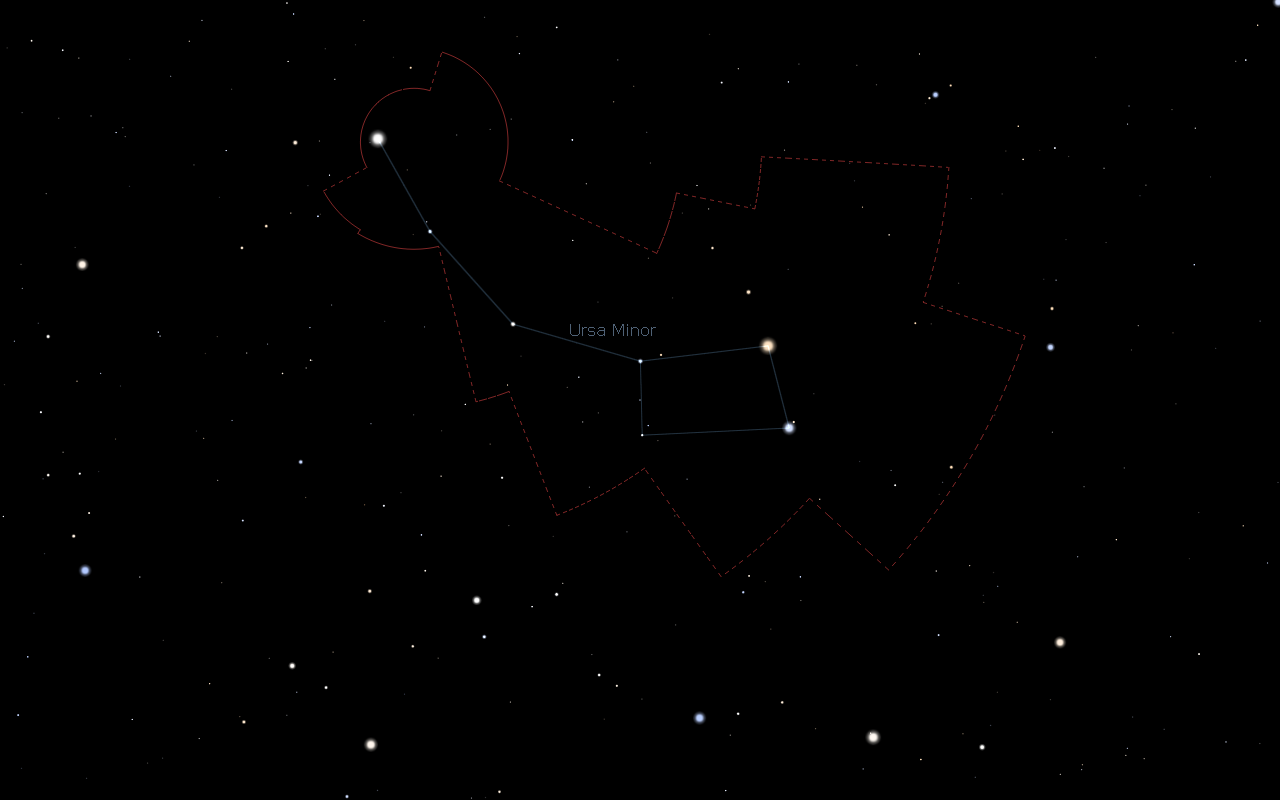 Constellation of Ursa Minor